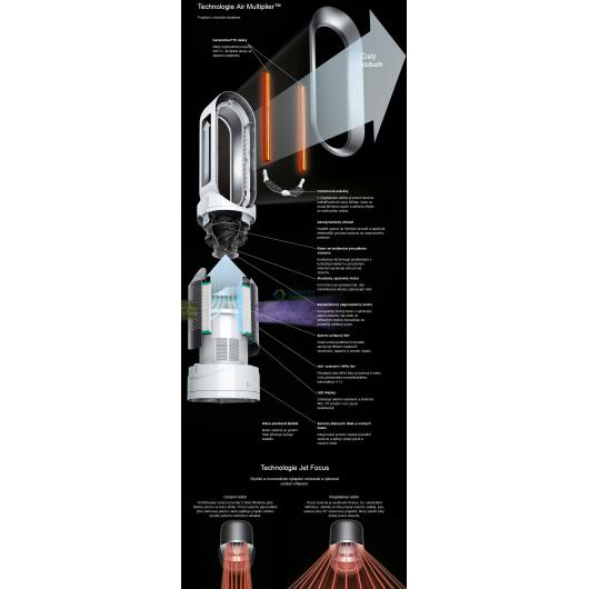 Čistička vzduchu Dyson Pure