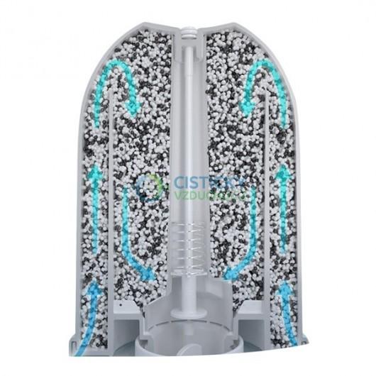 Demineralizační filtrační patrona Boneco A250 Aqua Pro