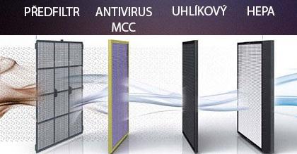 systém filtrace Coway 1008DH